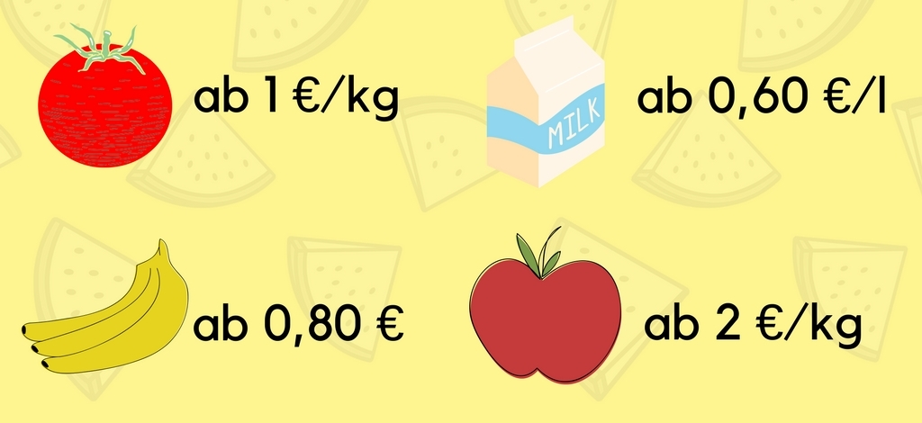 Was kosten Lebensmittel auf Teneriffa?